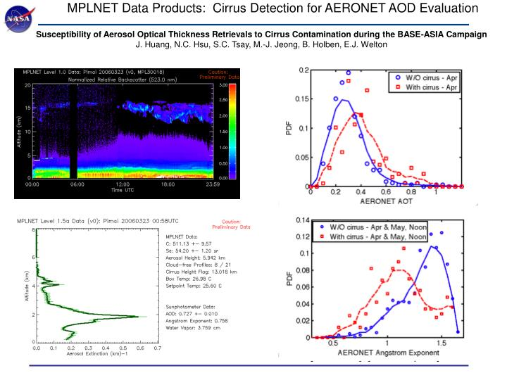 MPLNET Data Products:  Cirrus Detection for AERONET AOD Evaluation