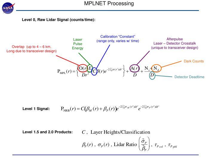 MPLNET Processing