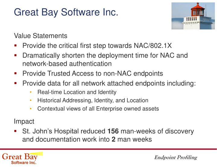 Great bay software inc