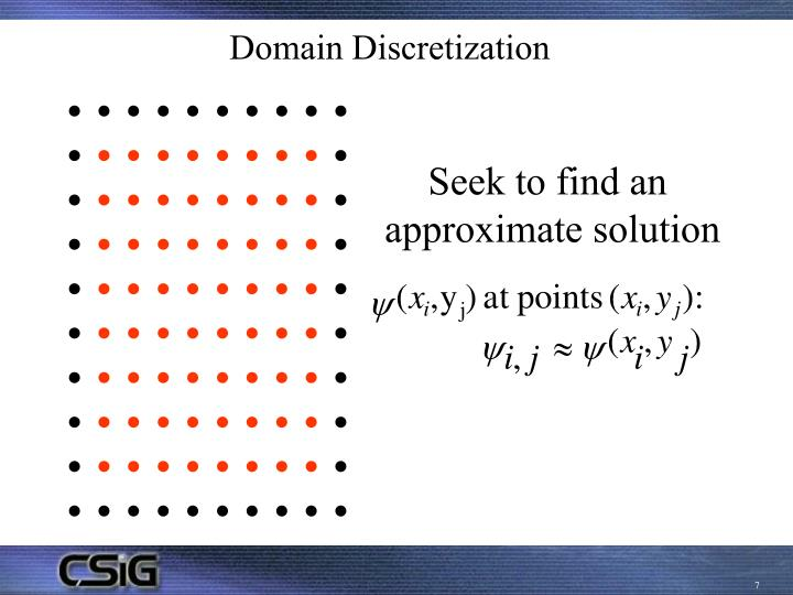 Domain Discretization