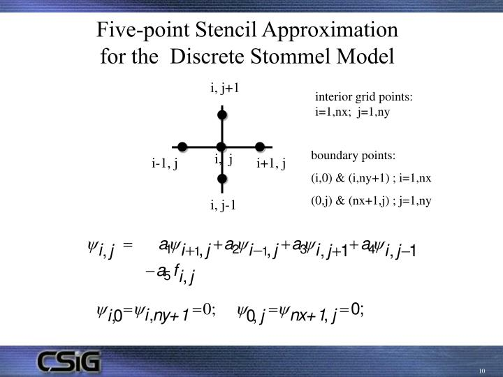 Five-point Stencil Approximation