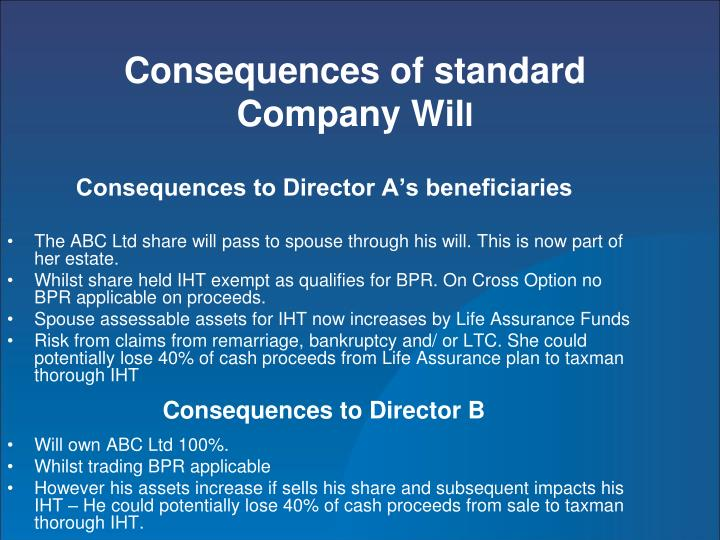 Consequences of standard Company Wil