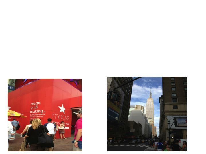 The Different Landmarks