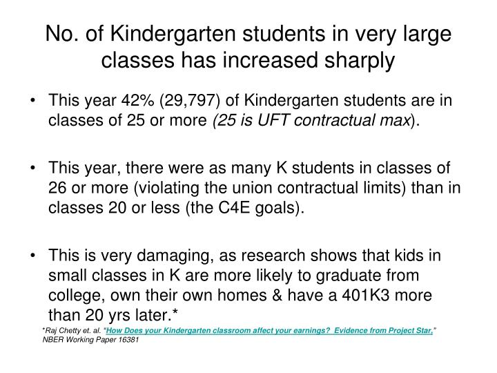 No. of Kindergarten students in very large classes has increased sharply