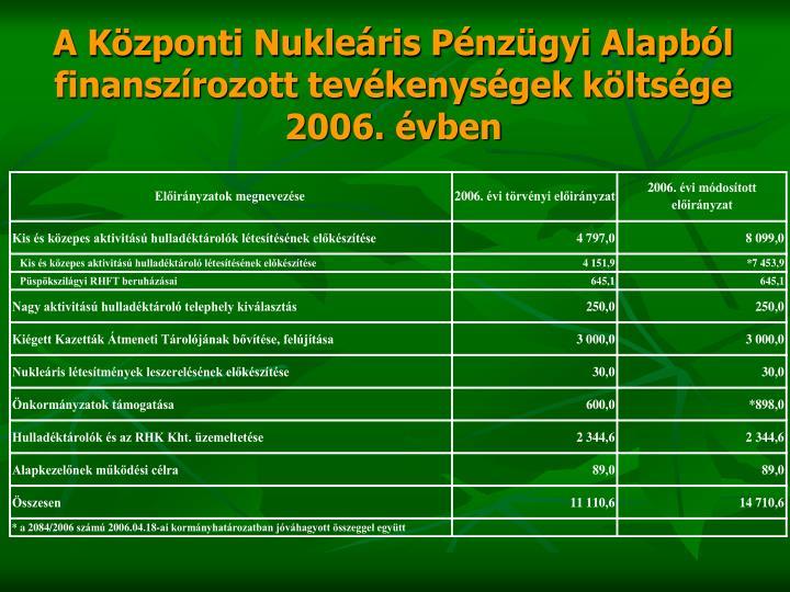 A Központi Nukleáris Pénzügyi Alapból finanszírozott tevékenységek költsége 2006. évben