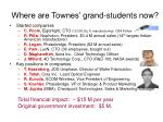 where are townes grand students now