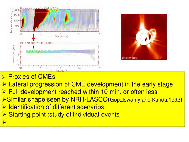 Proxies of CMEs