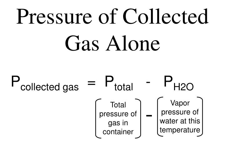 Pressure of Collected Gas Alone