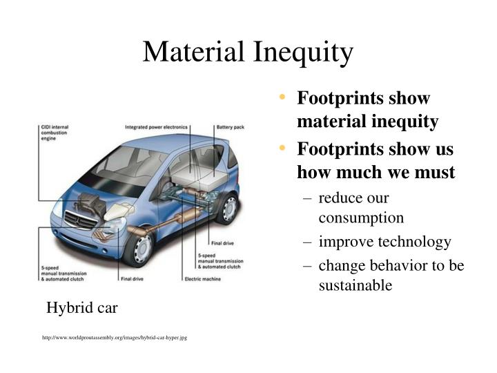 Material Inequity