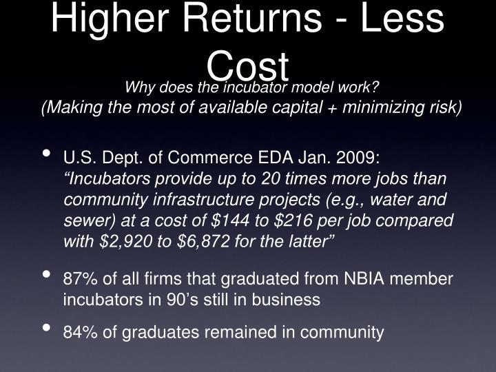 Higher Returns - Less Cost