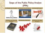 steps of the public policy analyst ppa