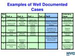 examples of well documented cases