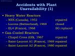 accidents with plant unavailability 1