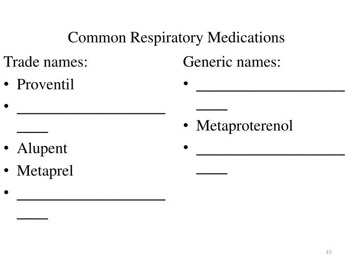 Common Respiratory Medications