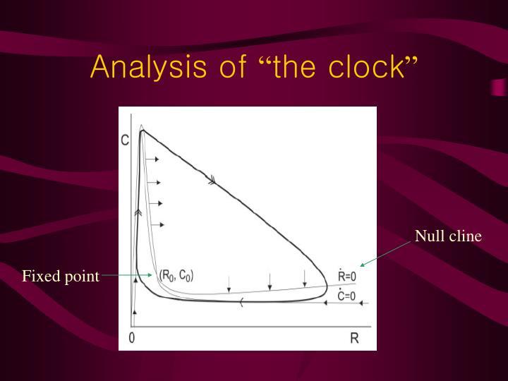 Analysis of