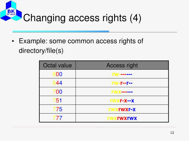 Changing access rights (4)