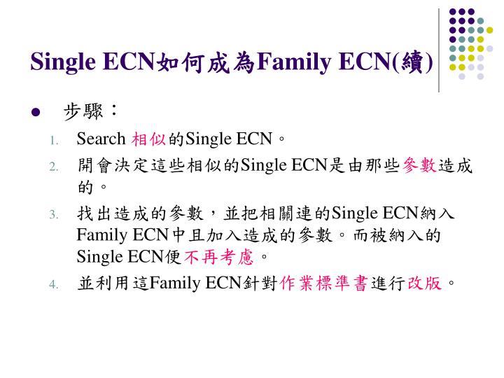 Single ECN