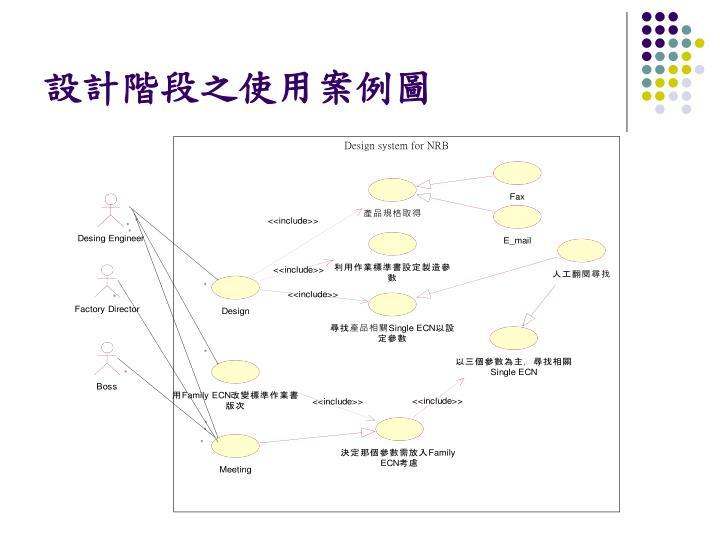設計階段之使用案例圖