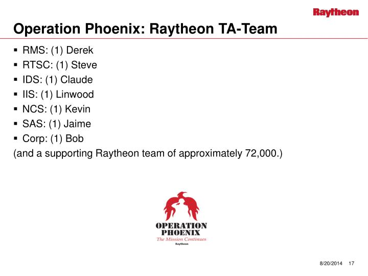 Operation Phoenix: Raytheon TA-Team