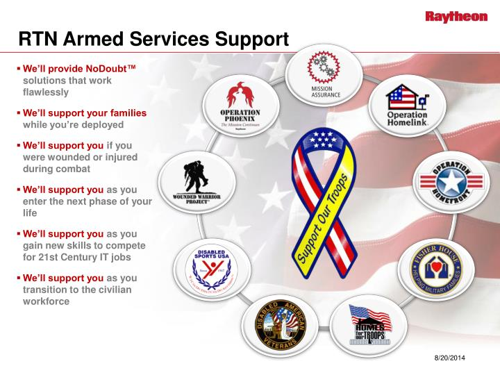 RTN Armed Services Support