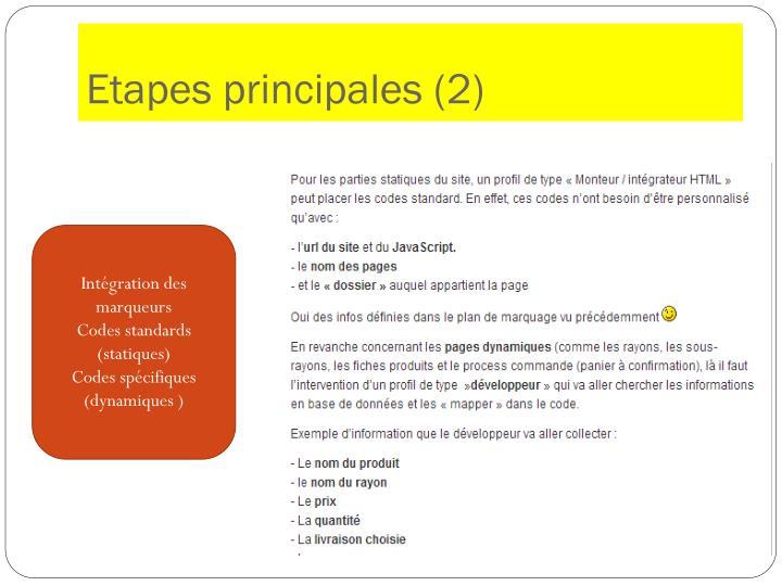 Etapes principales (2)