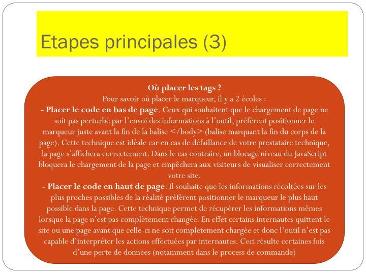 Etapes principales (3)