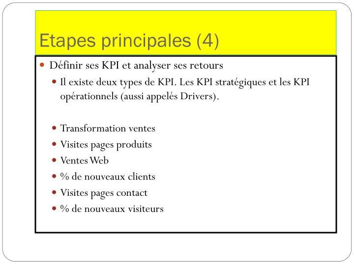 Etapes principales (4)