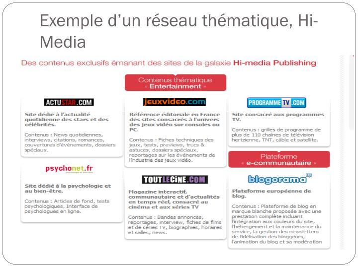 Exemple d'un réseau thématique, Hi-Media