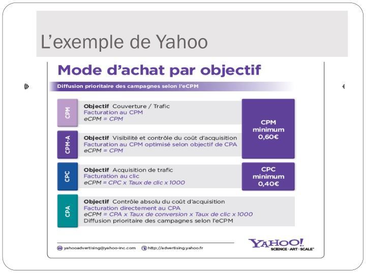 L'exemple de Yahoo