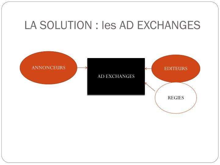 LA SOLUTION : les AD EXCHANGES