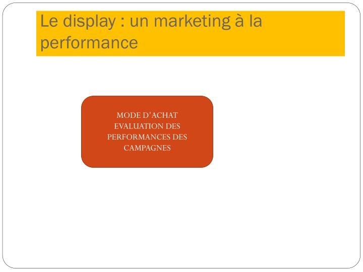 Le display : un marketing à la performance