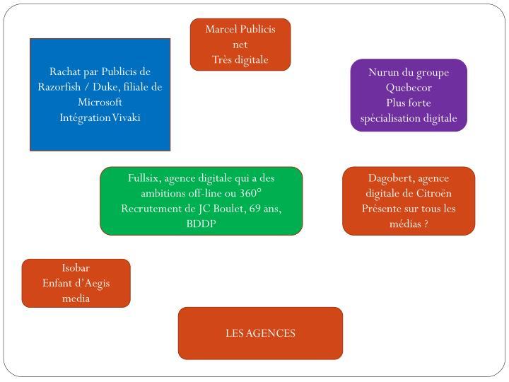 Marcel Publicis net