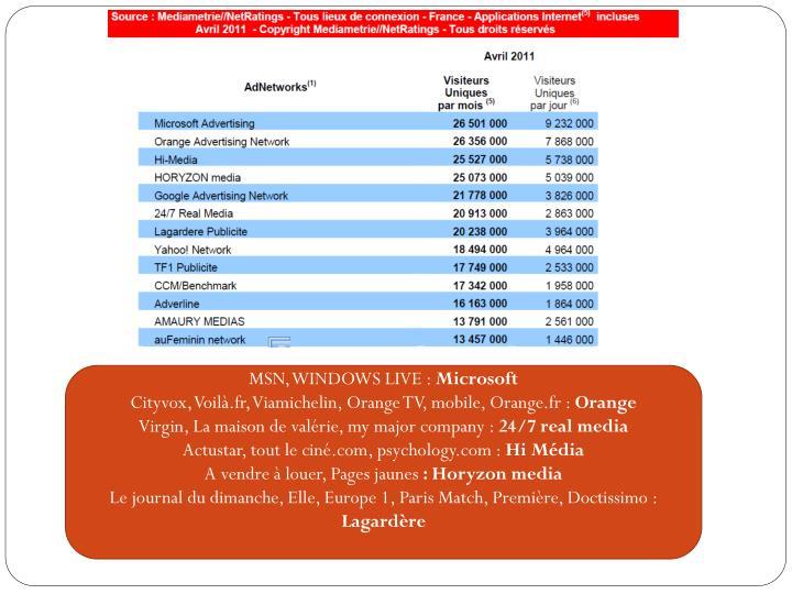 MSN, WINDOWS LIVE :