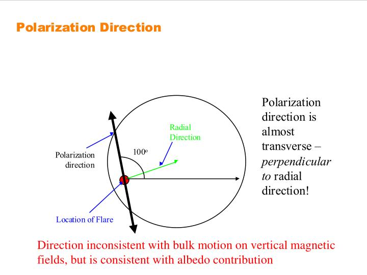 Direction inconsistent with bulk motion on vertical magnetic fields, but is consistent with albedo contribution