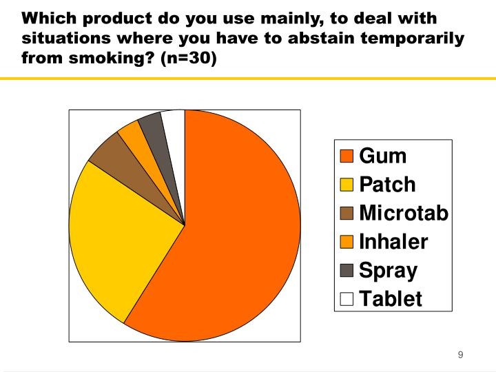 Which product do you use mainly, to deal with situations where you have to abstain temporarily from smoking? (n=30)