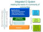 integrated ci system meeting the needs of a community of communities