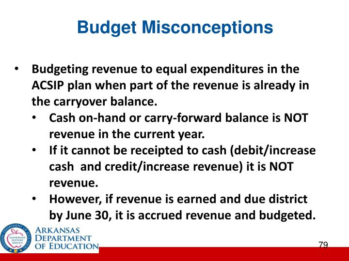 Budget Misconceptions