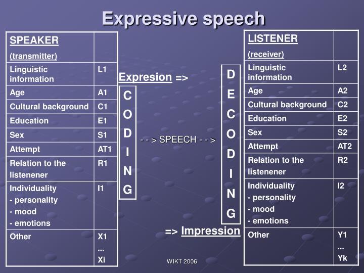 E xpressive speech1