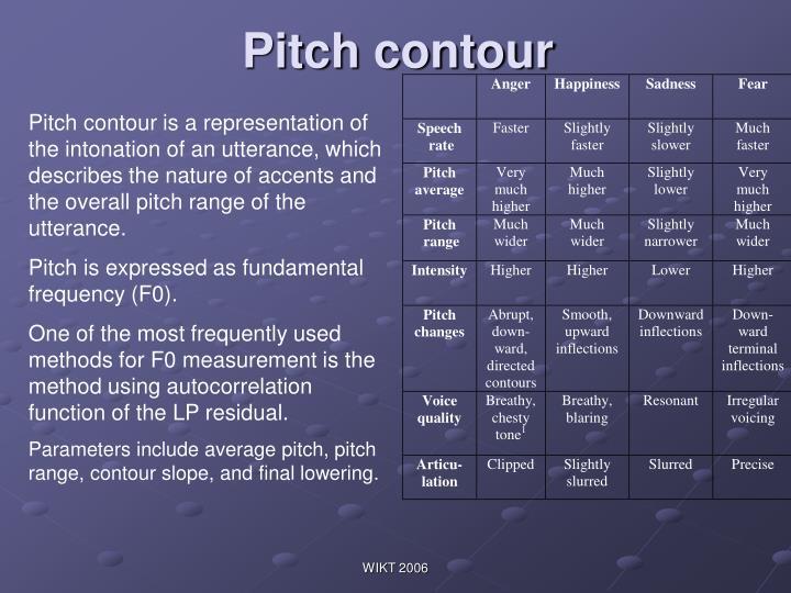 Pitch contour