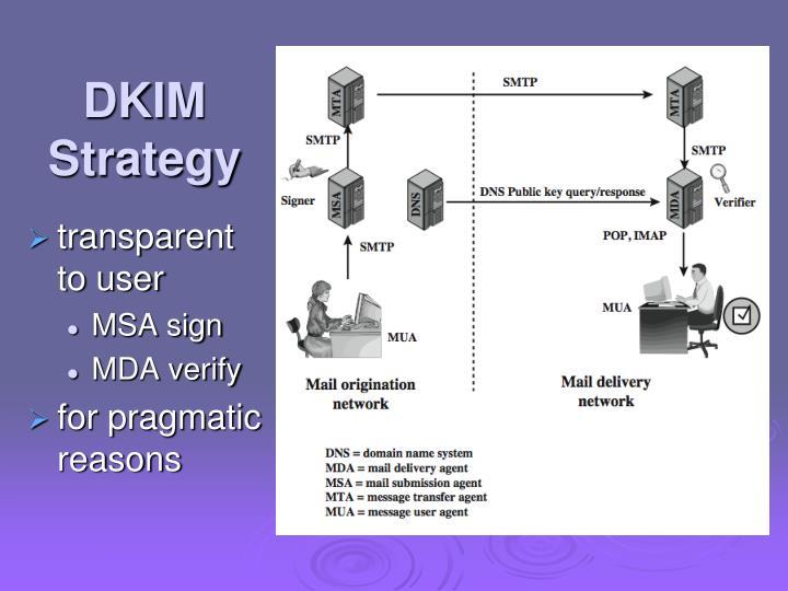 DKIM Strategy