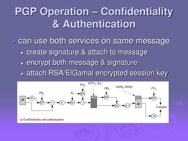 PGP Operation – Confidentiality & Authentication