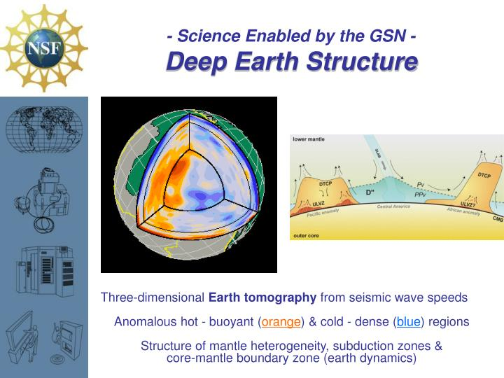 - Science Enabled by the GSN -