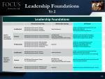 leadership foundations yr 24