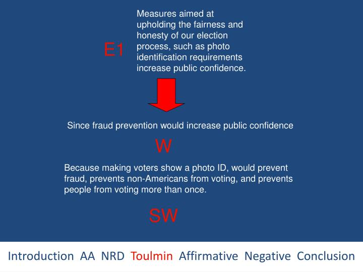 Measures aimed at upholding the fairness and honesty of our election process, such as photo identification requirements increase public confidence.