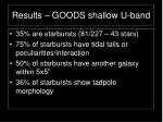 results goods shallow u band1