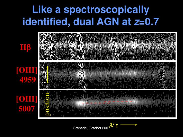 Like a spectroscopically identified, dual AGN at