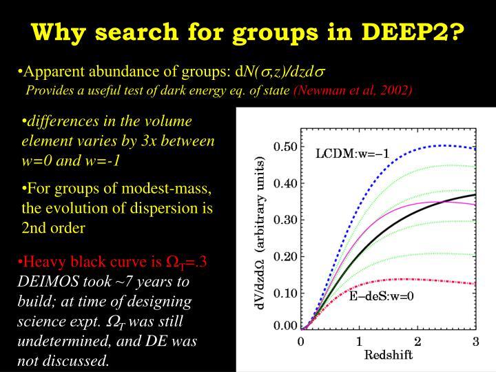 Apparent abundance of groups: