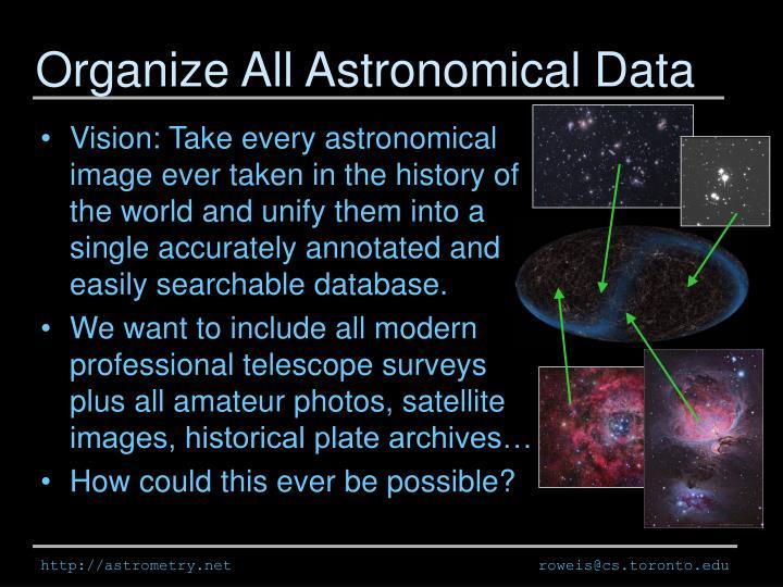 Organize all astronomical data