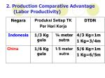 2 production comparative advantage labor productivity