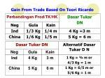 gain from trade based on teori ricardo